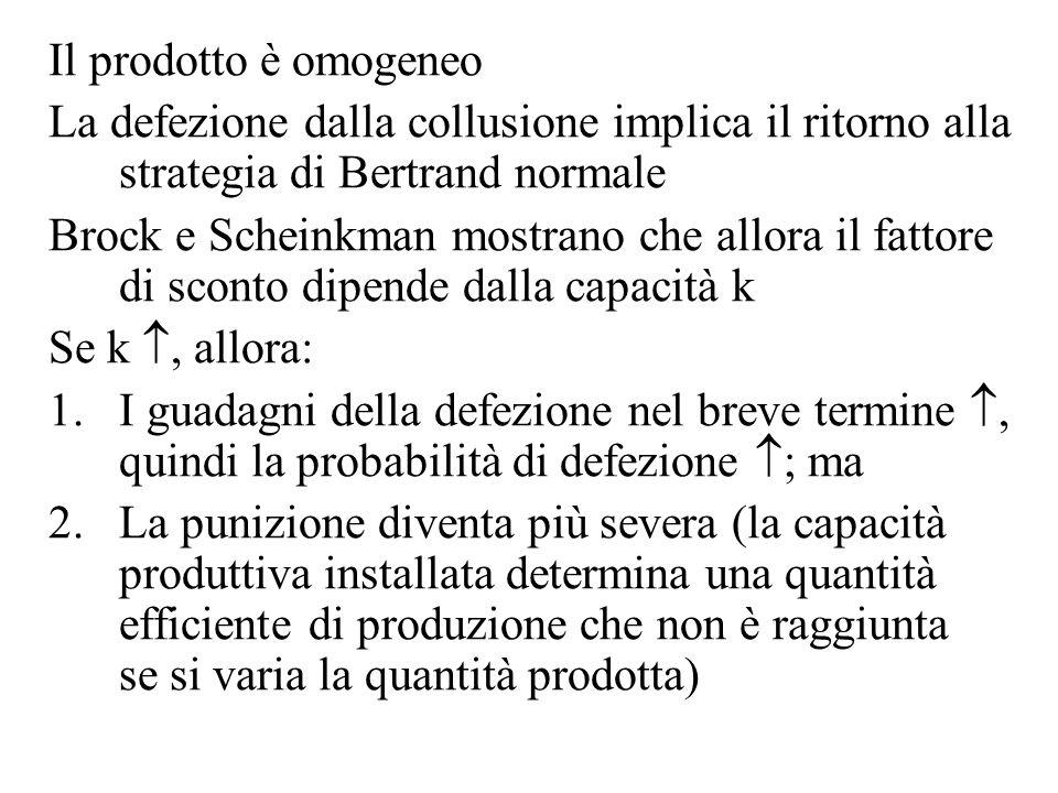 Il prodotto è omogeneo La defezione dalla collusione implica il ritorno alla strategia di Bertrand normale Brock e Scheinkman mostrano che allora il f