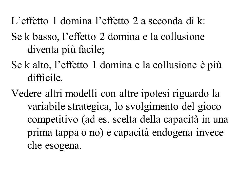 Leffetto 1 domina leffetto 2 a seconda di k: Se k basso, leffetto 2 domina e la collusione diventa più facile; Se k alto, leffetto 1 domina e la collu