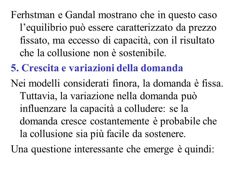 Ferhstman e Gandal mostrano che in questo caso lequilibrio può essere caratterizzato da prezzo fissato, ma eccesso di capacità, con il risultato che l