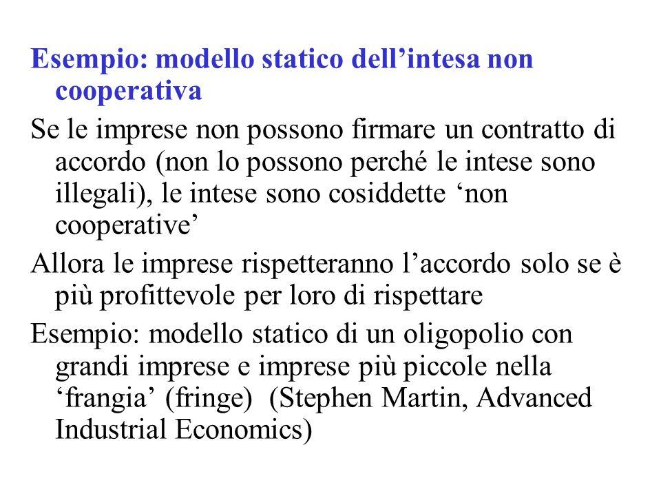 Esempio: modello statico dellintesa non cooperativa Se le imprese non possono firmare un contratto di accordo (non lo possono perché le intese sono il