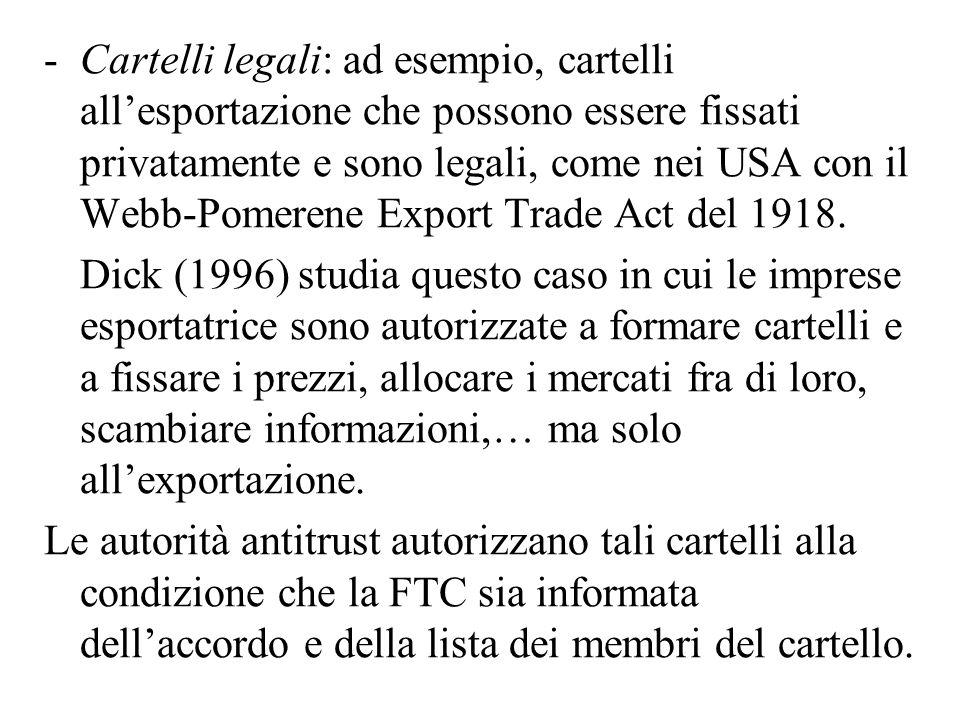 -Cartelli legali: ad esempio, cartelli allesportazione che possono essere fissati privatamente e sono legali, come nei USA con il Webb-Pomerene Export