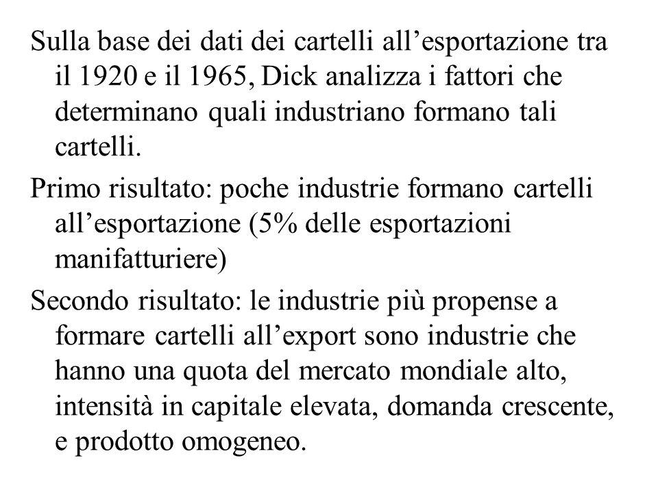 Sulla base dei dati dei cartelli allesportazione tra il 1920 e il 1965, Dick analizza i fattori che determinano quali industriano formano tali cartell