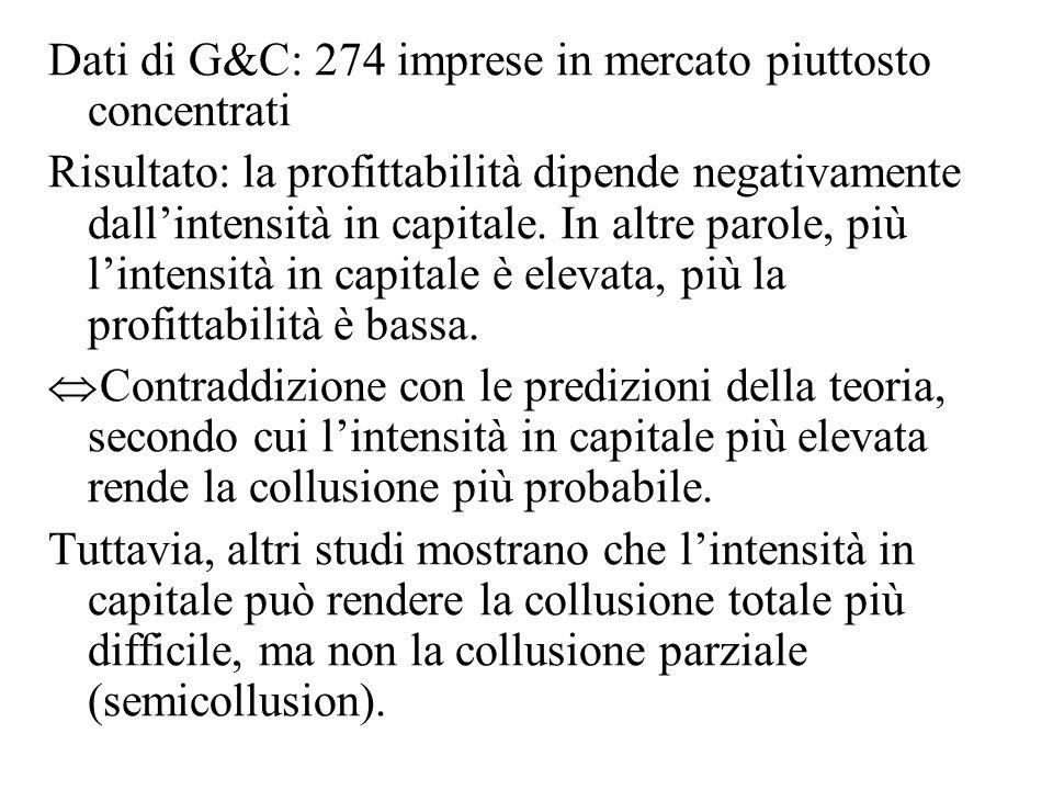 Dati di G&C: 274 imprese in mercato piuttosto concentrati Risultato: la profittabilità dipende negativamente dallintensità in capitale. In altre parol