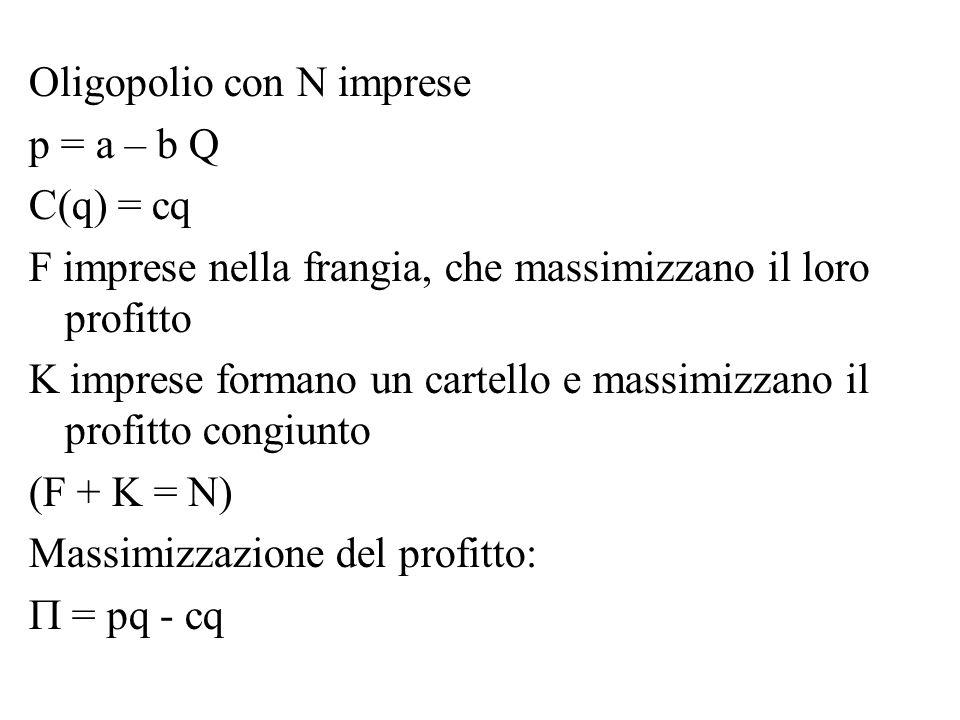 Oligopolio con N imprese p = a – b Q C(q) = cq F imprese nella frangia, che massimizzano il loro profitto K imprese formano un cartello e massimizzano