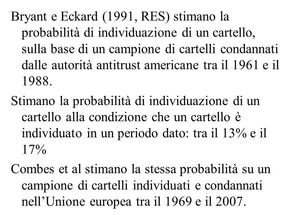 Bryant e Eckard (1991, RES) stimano la probabilità di individuazione di un cartello, sulla base di un campione di cartelli condannati dalle autorità a