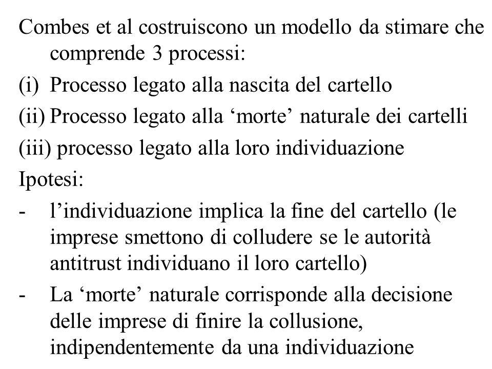 Combes et al costruiscono un modello da stimare che comprende 3 processi: (i)Processo legato alla nascita del cartello (ii)Processo legato alla morte