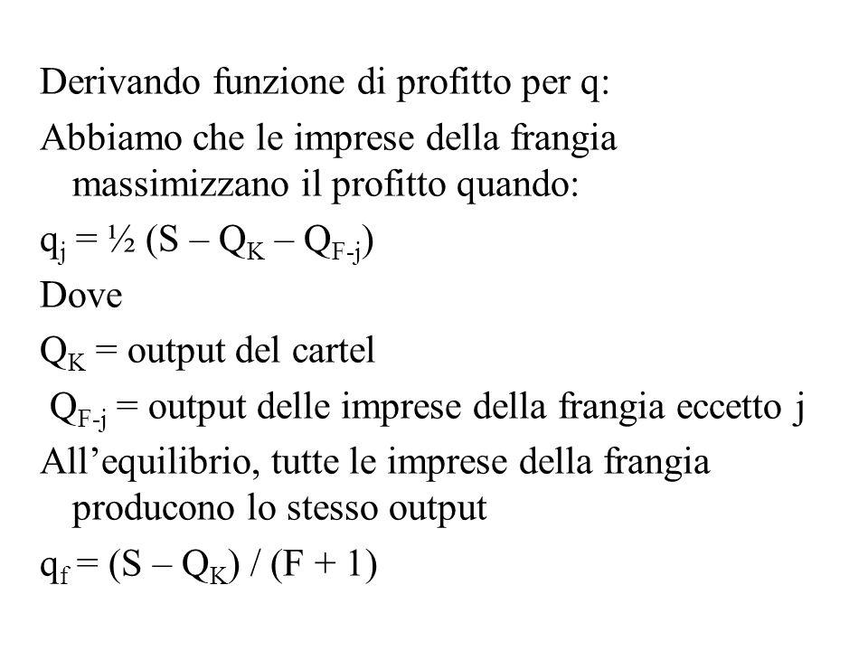 Derivando funzione di profitto per q: Abbiamo che le imprese della frangia massimizzano il profitto quando: q j = ½ (S – Q K – Q F-j ) Dove Q K = outp