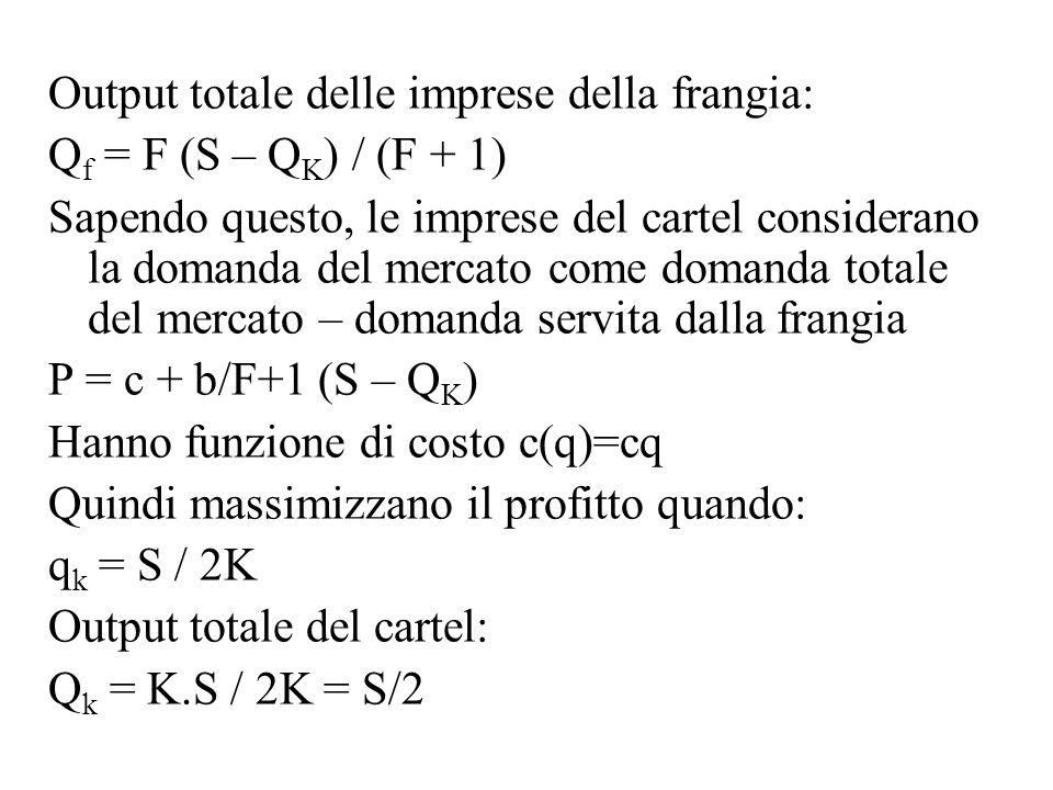 Quindi se il cartel affronta imprese in una frangia che si comportano alla Cournot, si comporta come un leader di Stackelberg Ora sostituiamo Q k = S/2 in q f = (S – Q K ) / (F + 1) Abbiamo q f = S / 2(F + 1) Il prezzo di equilibrio è: P = c + b/(F+1) (S – Q K ) P = c + b/(F+1) (S – S/2) P = c + bS / 2(F+1)