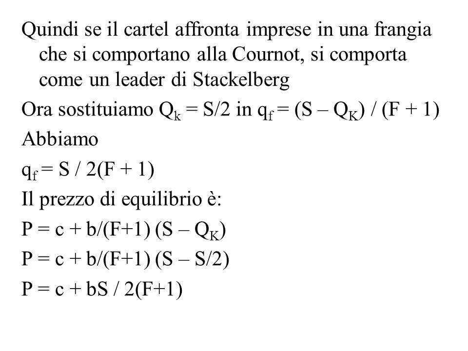 I profitti sono: k (F, K) = (b/K(F+1)) (S/2) 2 f (F) = (b/(F+1) 2 ) (S/2) 2 a) Se tutte le imprese sono nel cartel, la condizione per la sua stabilità è: k (0, K) f (1) (nessuna impresa lascia il cartel per entrare nella frangia) Vale a dire b/N (S/2) 2 b/4 (S/2) 2 N 4