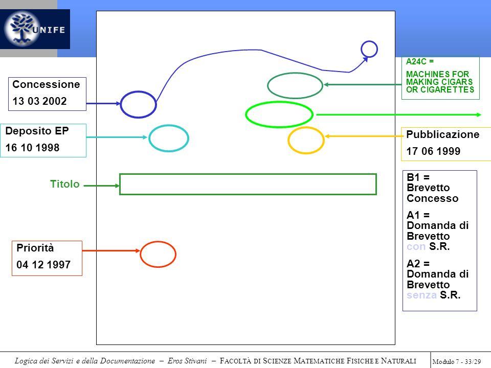 Logica dei Servizi e della Documentazione – Eros Stivani – F ACOLTÀ DI S CIENZE M ATEMATICHE F ISICHE E N ATURALI Modulo 7 - 33/29 Priorità 04 12 1997 Pubblicazione 17 06 1999 A24C = MACHINES FOR MAKING CIGARS OR CIGARETTES Concessione 13 03 2002 Deposito EP 16 10 1998 Titolo B1 = Brevetto Concesso A1 = Domanda di Brevetto con S.R.