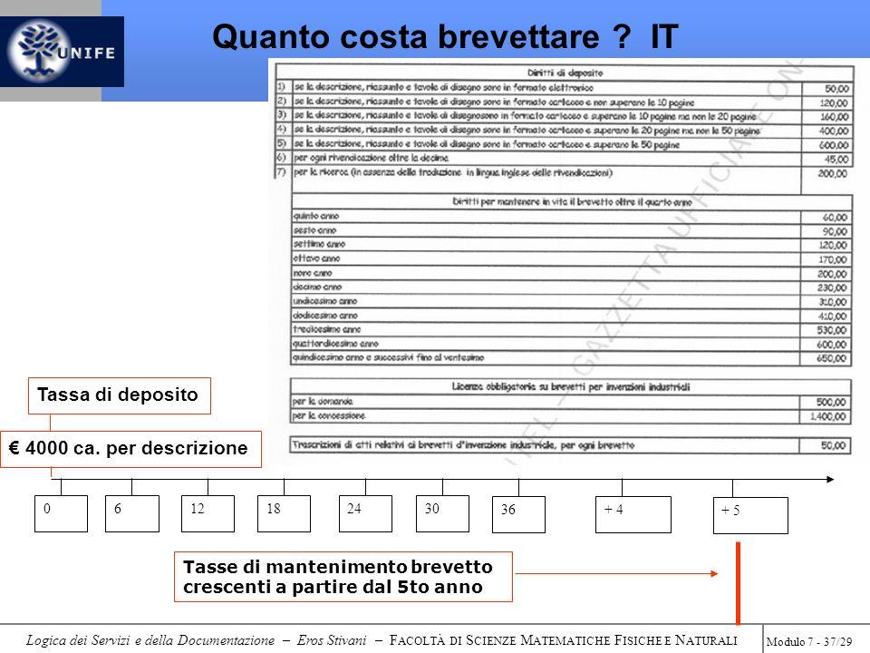 Logica dei Servizi e della Documentazione – Eros Stivani – F ACOLTÀ DI S CIENZE M ATEMATICHE F ISICHE E N ATURALI Modulo 7 - 37/29 Quanto costa brevettare .