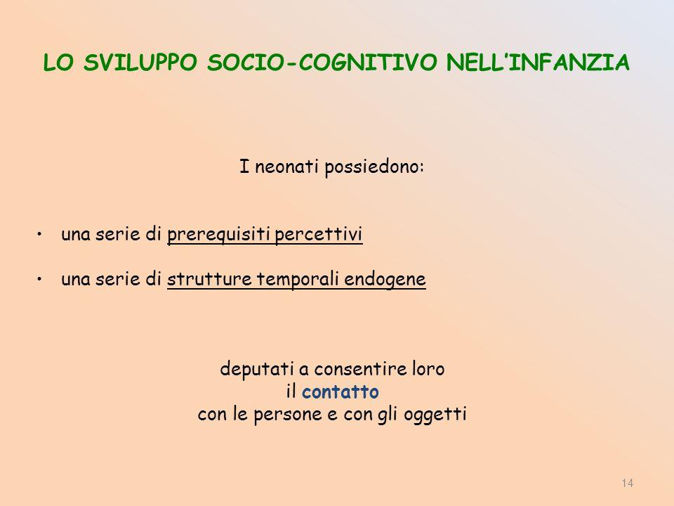 LO SVILUPPO SOCIO-COGNITIVO NELLINFANZIA I neonati possiedono: una serie di prerequisiti percettivi una serie di strutture temporali endogene deputati
