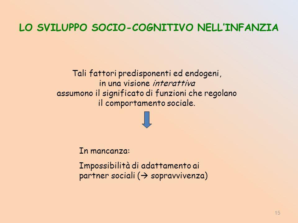 LO SVILUPPO SOCIO-COGNITIVO NELLINFANZIA Tali fattori predisponenti ed endogeni, in una visione interattiva assumono il significato di funzioni che regolano il comportamento sociale.