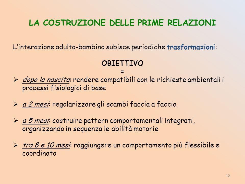 LA COSTRUZIONE DELLE PRIME RELAZIONI Linterazione adulto-bambino subisce periodiche trasformazioni: OBIETTIVO = dopo la nascita: rendere compatibili c