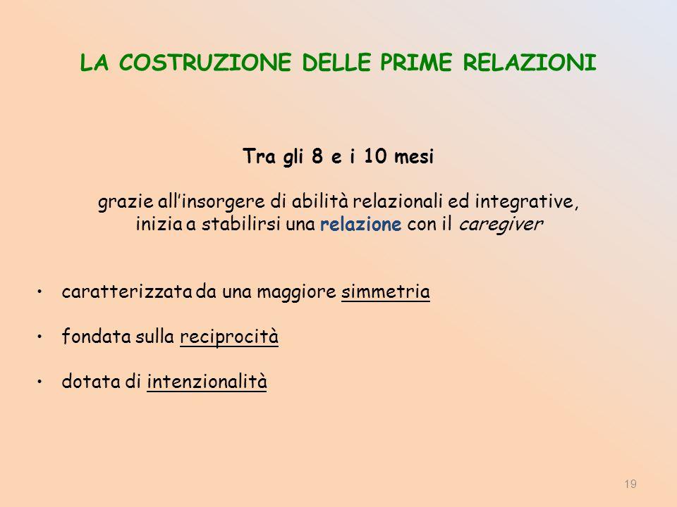 LA COSTRUZIONE DELLE PRIME RELAZIONI Tra gli 8 e i 10 mesi grazie allinsorgere di abilità relazionali ed integrative, inizia a stabilirsi una relazion