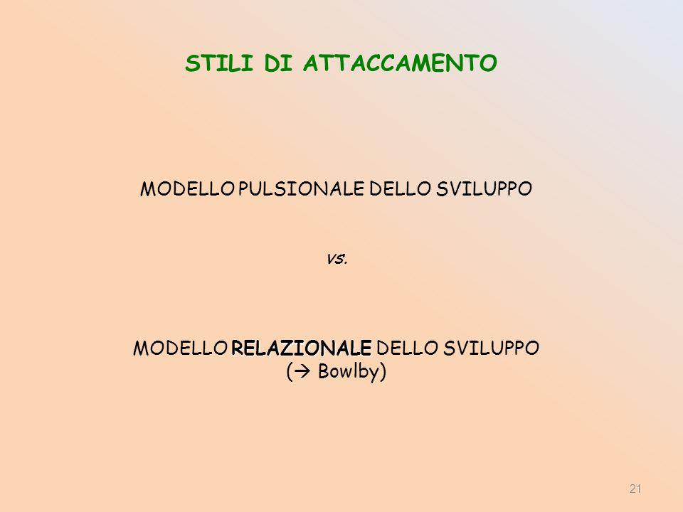 STILI DI ATTACCAMENTO MODELLO PULSIONALE DELLO SVILUPPO vs. RELAZIONALE MODELLO RELAZIONALE DELLO SVILUPPO ( Bowlby) 21