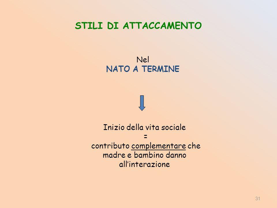 STILI DI ATTACCAMENTO Nel NATO A TERMINE Inizio della vita sociale = contributo complementare che madre e bambino danno allinterazione 31