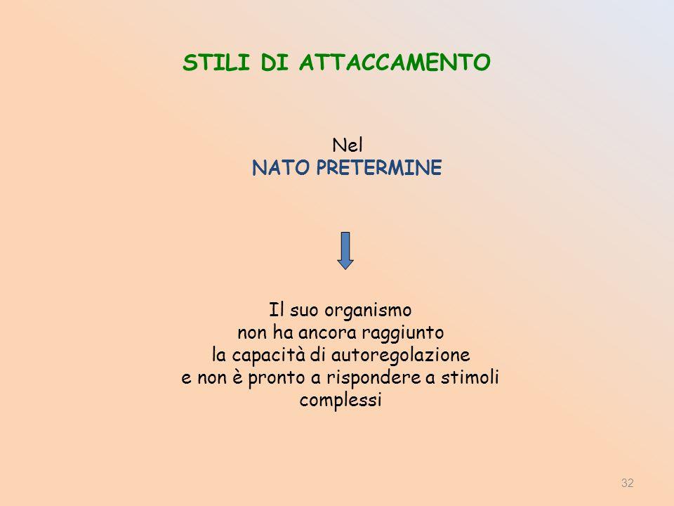 STILI DI ATTACCAMENTO Nel NATO PRETERMINE Il suo organismo non ha ancora raggiunto la capacità di autoregolazione e non è pronto a rispondere a stimoli complessi 32