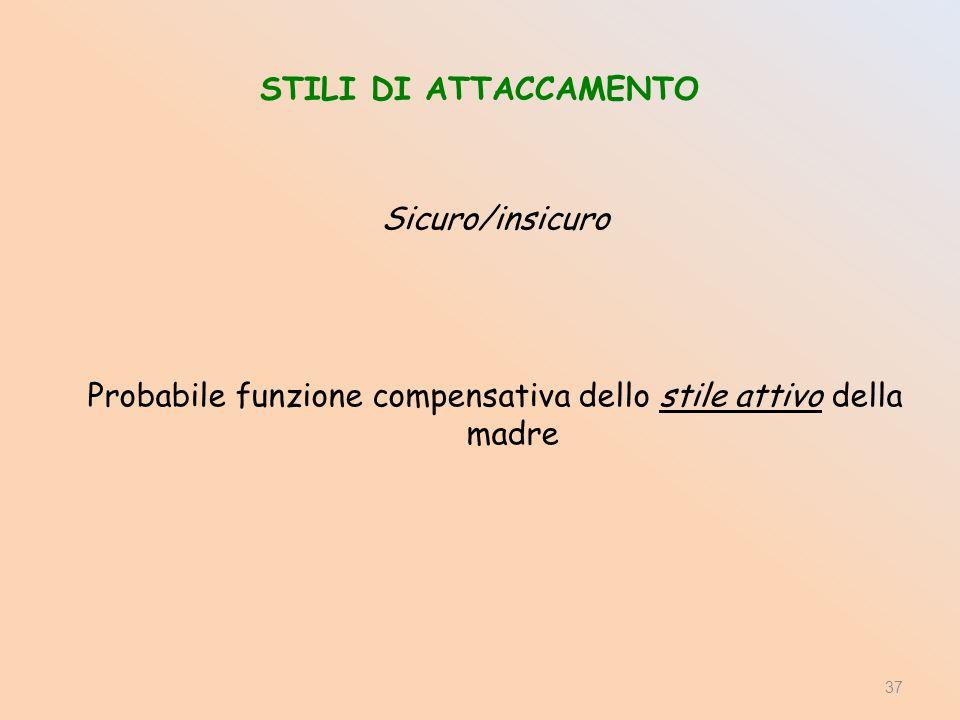 STILI DI ATTACCAMENTO Sicuro/insicuro Probabile funzione compensativa dello stile attivo della madre 37