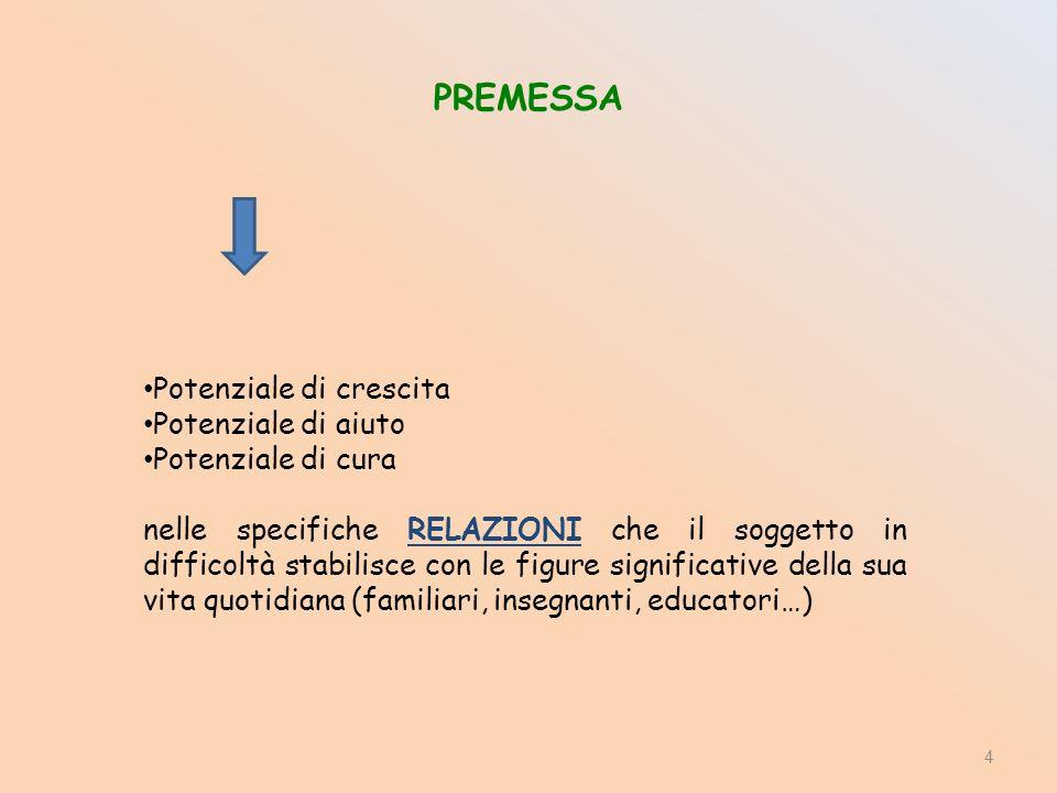 4 Potenziale di crescita Potenziale di aiuto Potenziale di cura nelle specifiche RELAZIONI che il soggetto in difficoltà stabilisce con le figure significative della sua vita quotidiana (familiari, insegnanti, educatori…)