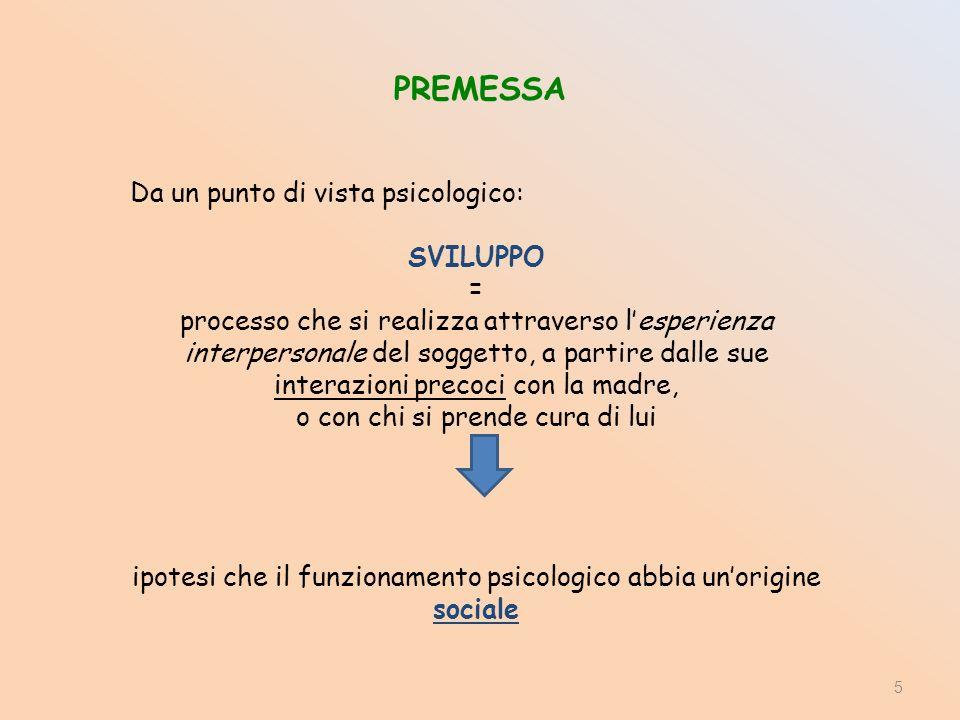 PREMESSA 5 Da un punto di vista psicologico: SVILUPPO = processo che si realizza attraverso lesperienza interpersonale del soggetto, a partire dalle s