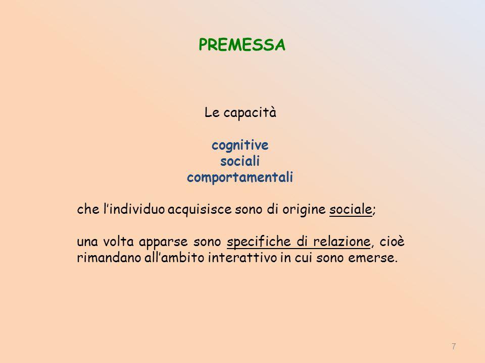 PREMESSA 7 Le capacità cognitive sociali comportamentali che lindividuo acquisisce sono di origine sociale; una volta apparse sono specifiche di relazione, cioè rimandano allambito interattivo in cui sono emerse.