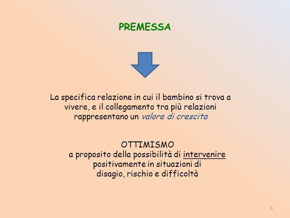 PREMESSA 8 La specifica relazione in cui il bambino si trova a vivere, e il collegamento tra più relazioni rappresentano un valore di crescita OTTIMISMO a proposito della possibilità di intervenire positivamente in situazioni di disagio, rischio e difficoltà