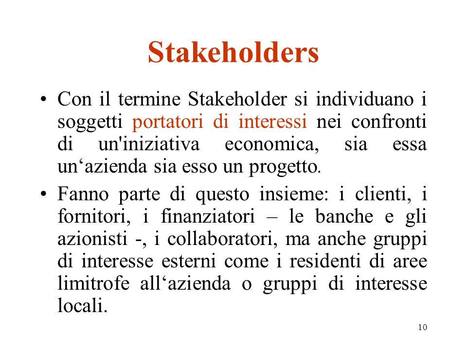 10 Stakeholders Con il termine Stakeholder si individuano i soggetti portatori di interessi nei confronti di un iniziativa economica, sia essa unazienda sia esso un progetto.