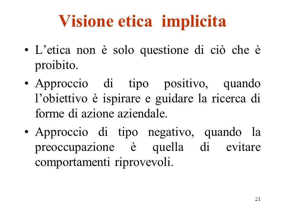 21 Visione etica implicita Letica non è solo questione di ciò che è proibito.