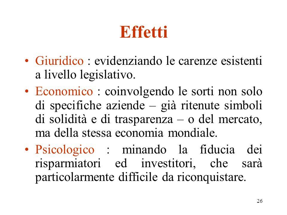26 Effetti Giuridico : evidenziando le carenze esistenti a livello legislativo. Economico : coinvolgendo le sorti non solo di specifiche aziende – già