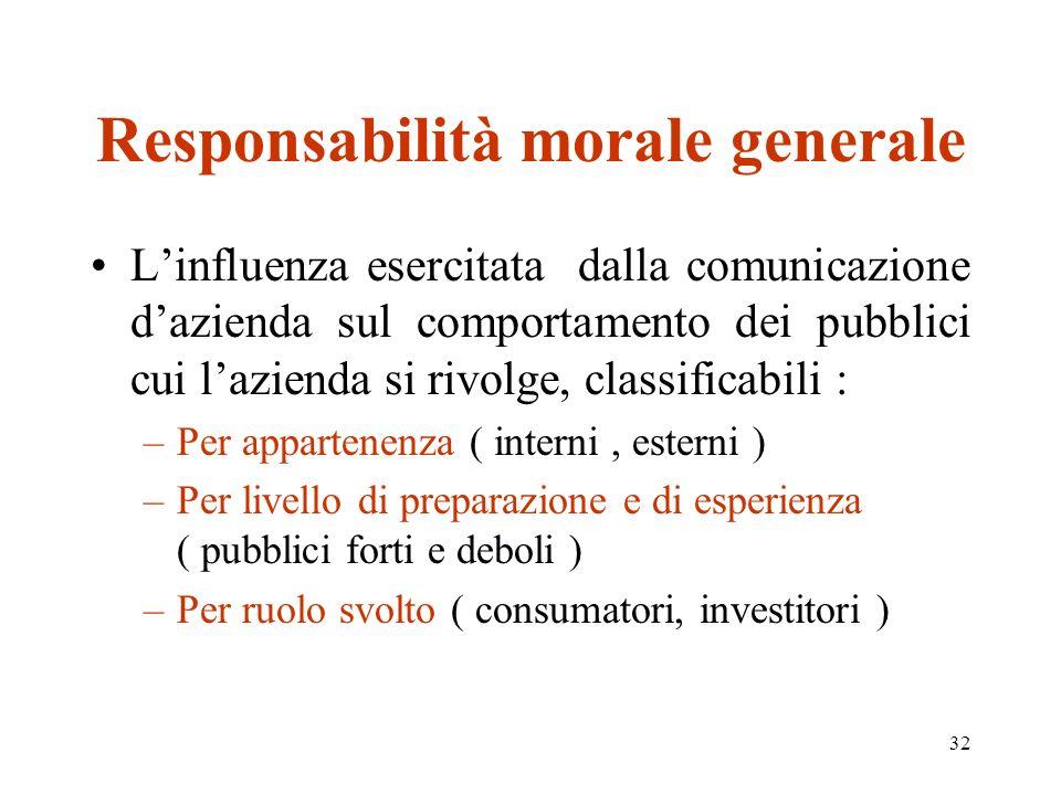 32 Responsabilità morale generale Linfluenza esercitata dalla comunicazione dazienda sul comportamento dei pubblici cui lazienda si rivolge, classific
