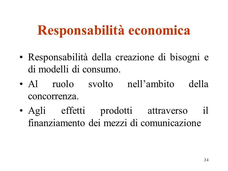 34 Responsabilità economica Responsabilità della creazione di bisogni e di modelli di consumo. Al ruolo svolto nellambito della concorrenza. Agli effe
