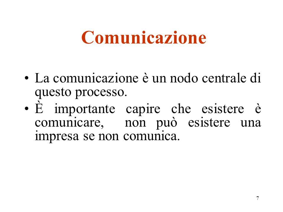 7 Comunicazione La comunicazione è un nodo centrale di questo processo.