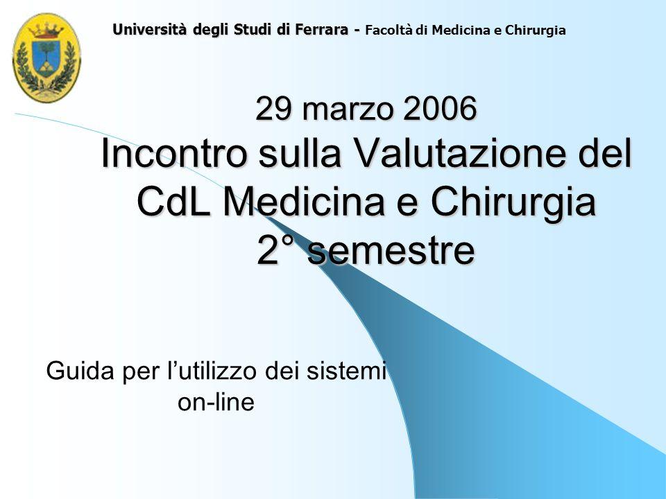 29 marzo 2006 Incontro sulla Valutazione del CdL Medicina e Chirurgia 2° semestre Guida per lutilizzo dei sistemi on-line Università degli Studi di Ferrara - Università degli Studi di Ferrara - Facoltà di Medicina e Chirurgia