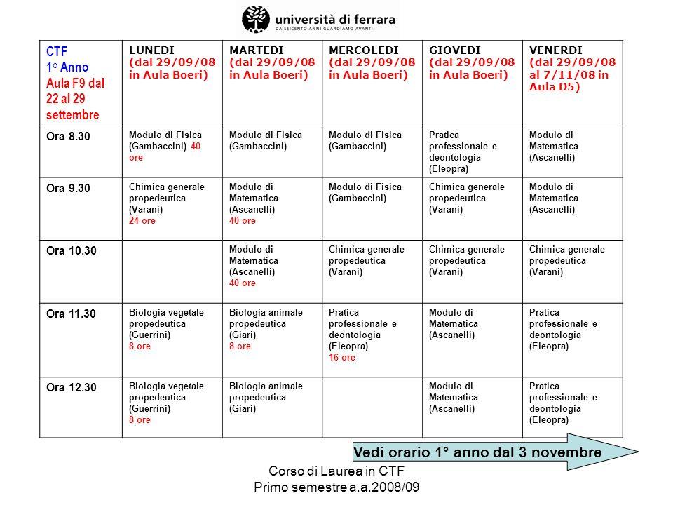 Corso di Laurea in CTF Primo semestre a.a.2008/09 CTF 1° Anno Aula F9 dal 22 al 29 settembre LUNEDI (dal 29/09/08 in Aula Boeri) MARTEDI (dal 29/09/08