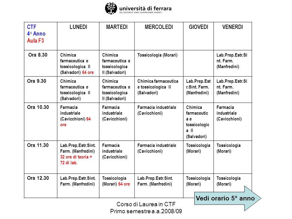 Corso di Laurea in CTF Primo semestre a.a.2008/09 CTF 4° Anno Aula F3 LUNEDIMARTEDIMERCOLEDIGIOVEDIVENERDI Ora 8.30 Chimica farmaceutica e tossicologi
