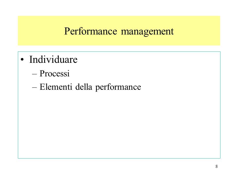 8 Individuare –Processi –Elementi della performance Performance management