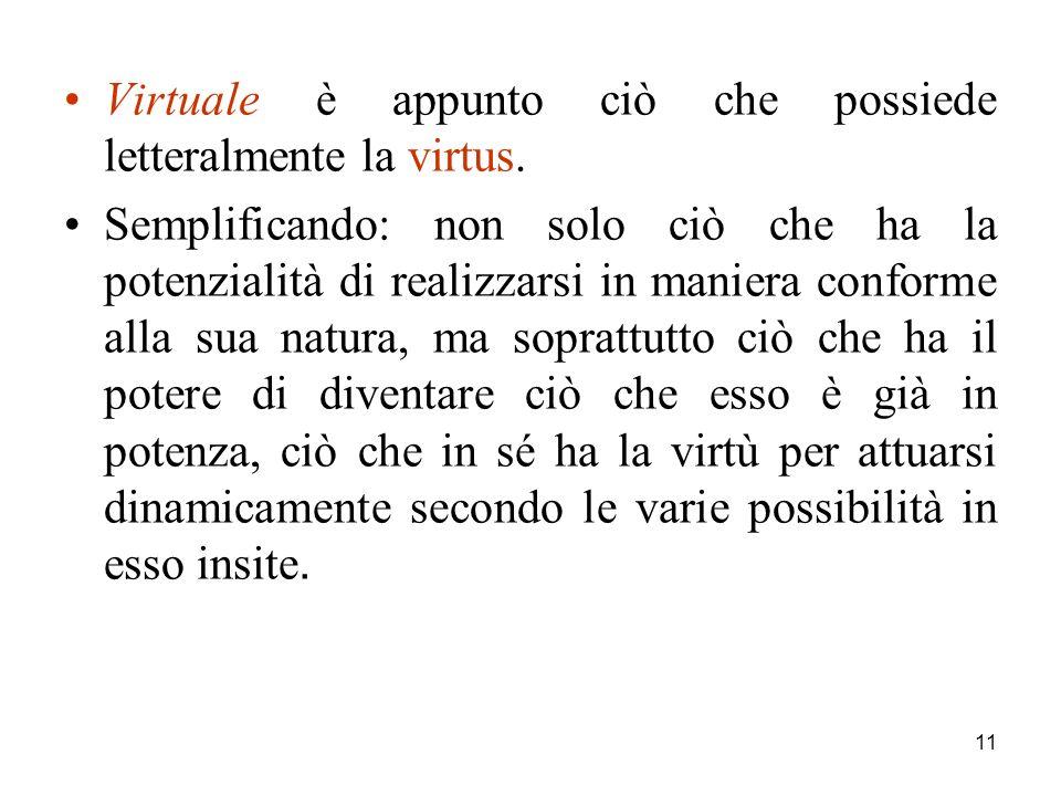11 Virtuale è appunto ciò che possiede letteralmente la virtus. Semplificando: non solo ciò che ha la potenzialità di realizzarsi in maniera conforme