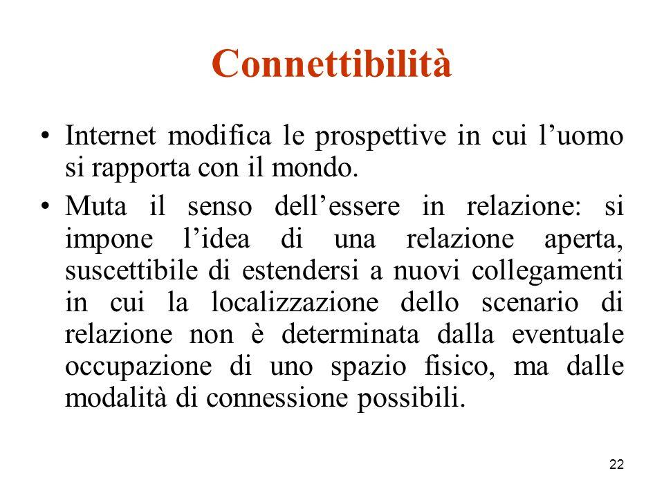 22 Connettibilità Internet modifica le prospettive in cui luomo si rapporta con il mondo.