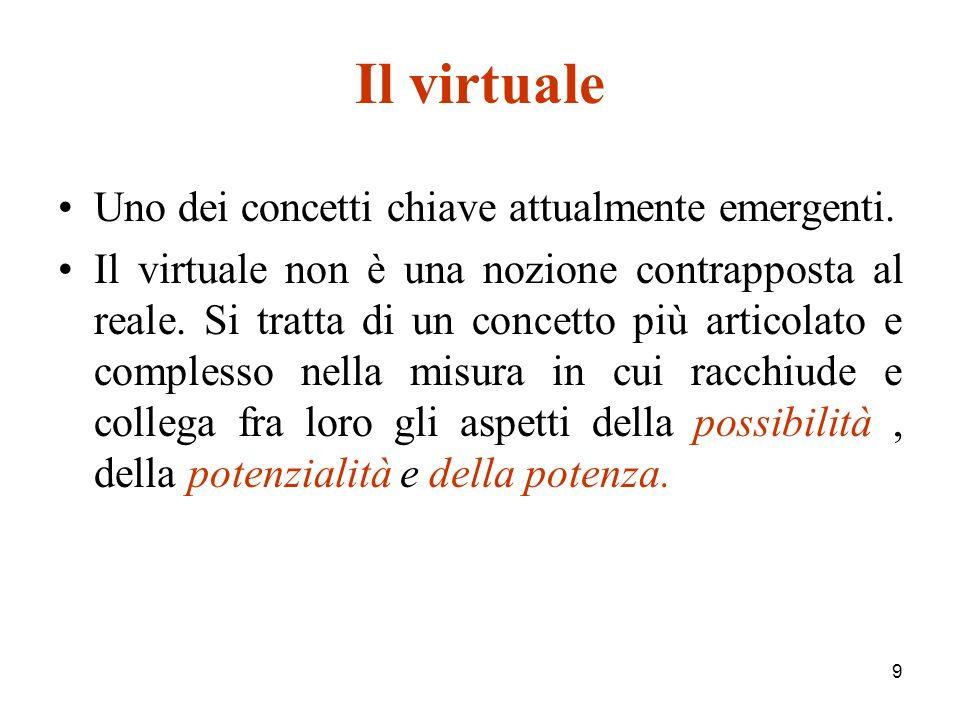 9 Il virtuale Uno dei concetti chiave attualmente emergenti. Il virtuale non è una nozione contrapposta al reale. Si tratta di un concetto più articol
