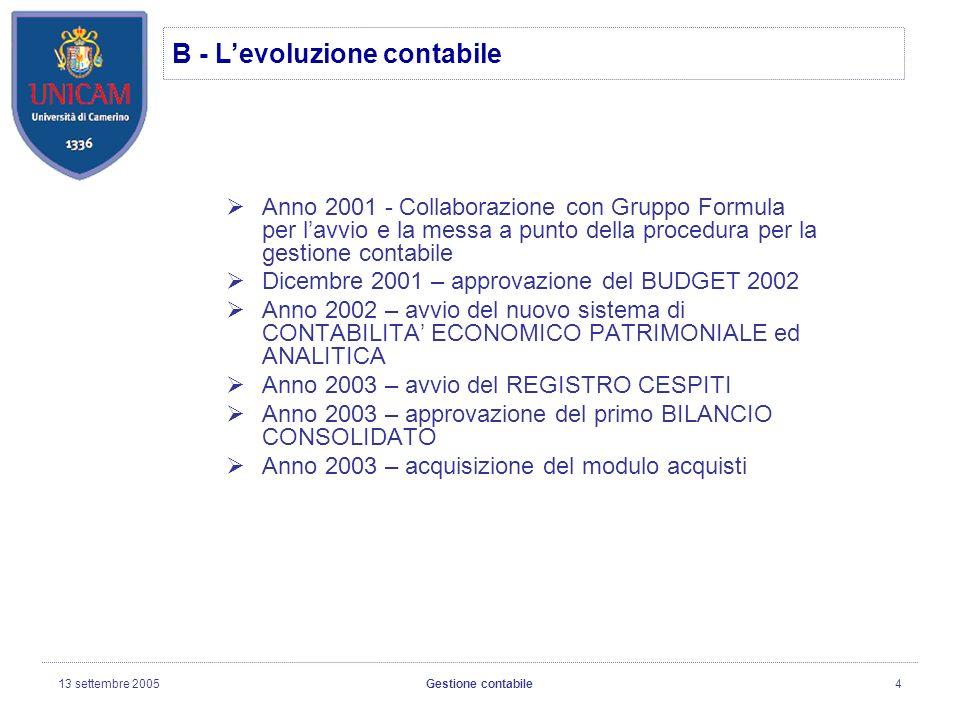 13 settembre 2005Gestione contabile4 Anno 2001 - Collaborazione con Gruppo Formula per lavvio e la messa a punto della procedura per la gestione contabile Dicembre 2001 – approvazione del BUDGET 2002 Anno 2002 – avvio del nuovo sistema di CONTABILITA ECONOMICO PATRIMONIALE ed ANALITICA Anno 2003 – avvio del REGISTRO CESPITI Anno 2003 – approvazione del primo BILANCIO CONSOLIDATO Anno 2003 – acquisizione del modulo acquisti B - Levoluzione contabile