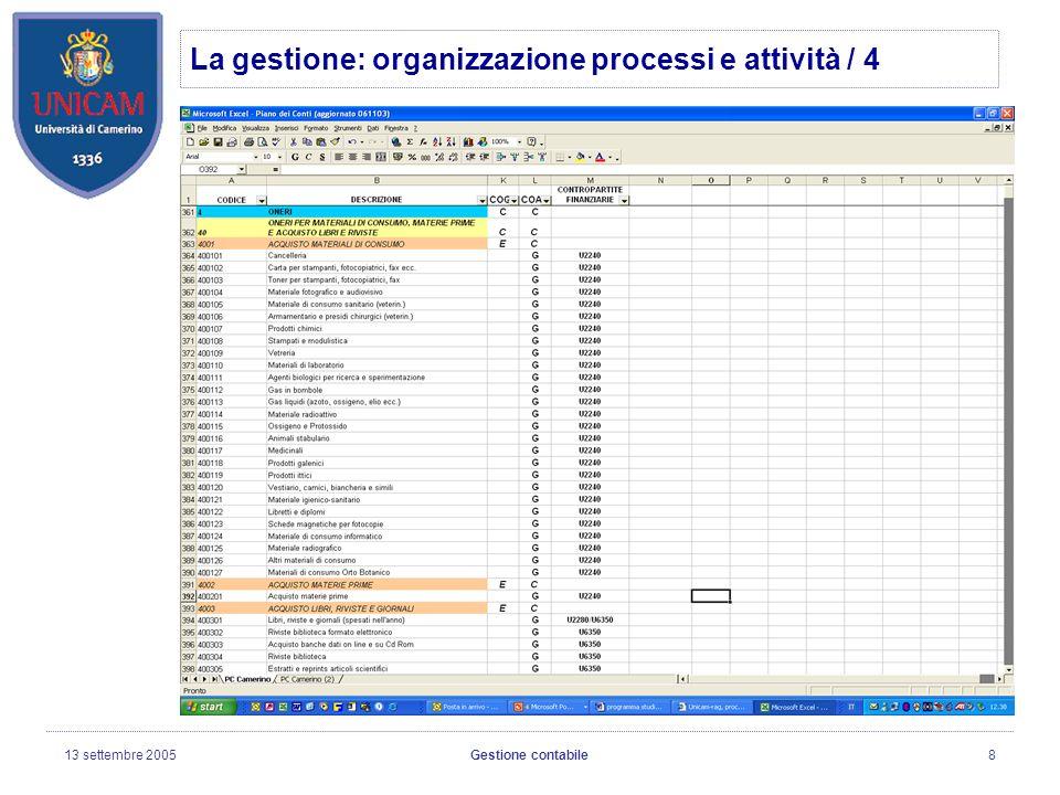 13 settembre 2005Gestione contabile8 La gestione: organizzazione processi e attività / 4