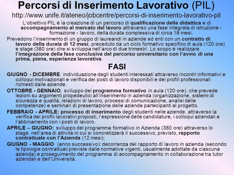 Percorsi di Inserimento Lavorativo (PIL) http://www.unife.it/ateneo/jobcentre/percorsi-di-inserimento-lavorativo-pil Lobiettivo PIL è la creazione di