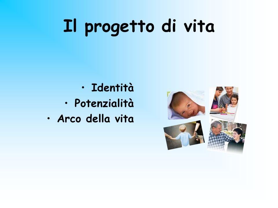 Il progetto di vita Identità Potenzialità Arco della vita