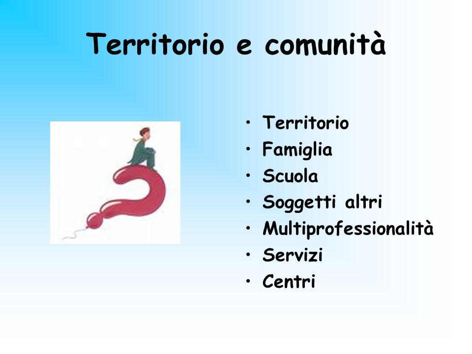 Territorio e comunità Territorio Famiglia Scuola Soggetti altri Multiprofessionalità Servizi Centri