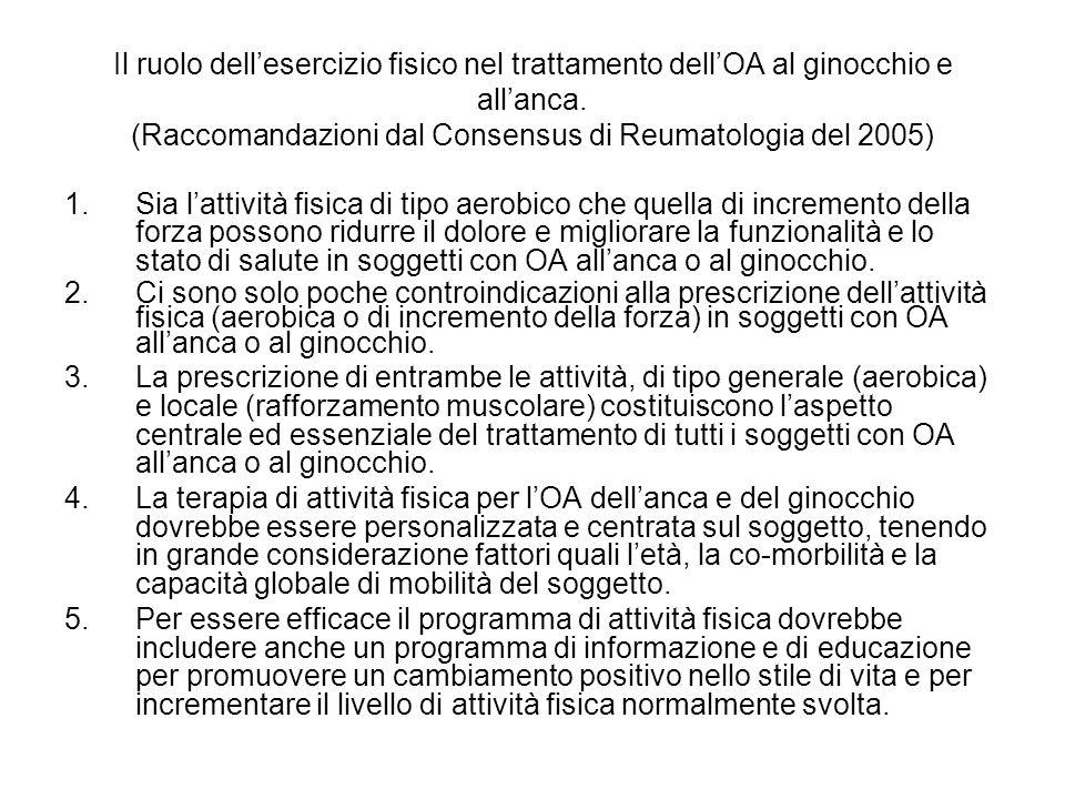 Il ruolo dellesercizio fisico nel trattamento dellOA al ginocchio e allanca. (Raccomandazioni dal Consensus di Reumatologia del 2005) 1.Sia lattività