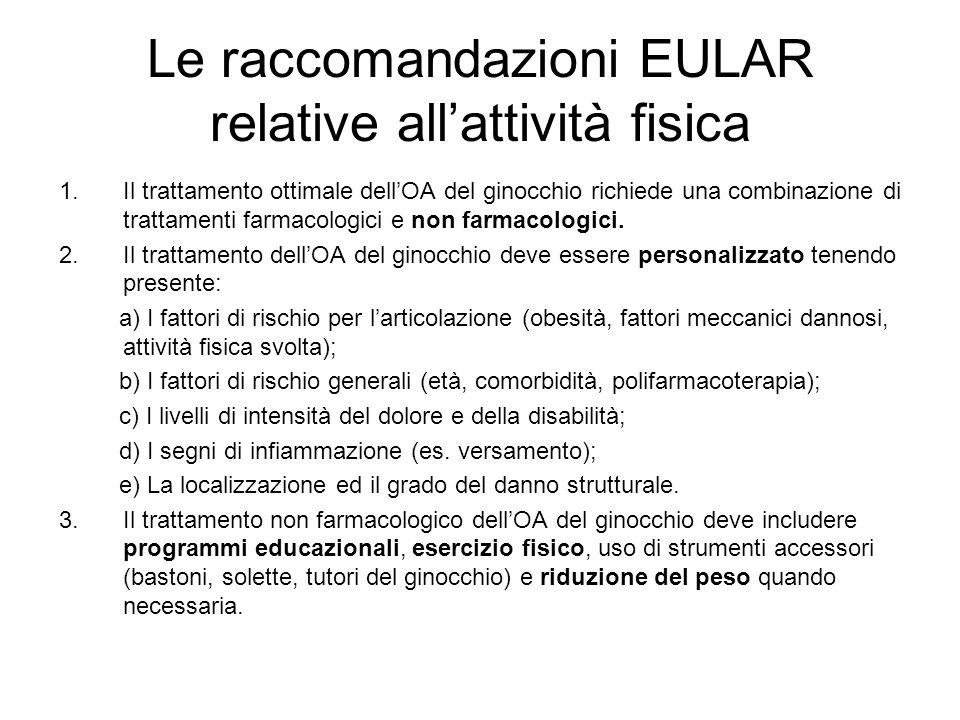 Le raccomandazioni EULAR relative allattività fisica 1.Il trattamento ottimale dellOA del ginocchio richiede una combinazione di trattamenti farmacolo