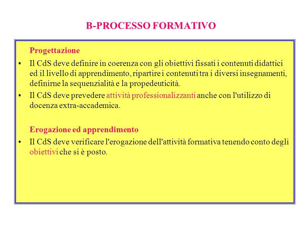 B-PROCESSO FORMATIVO Progettazione Il CdS deve definire in coerenza con gli obiettivi fissati i contenuti didattici ed il livello di apprendimento, ri