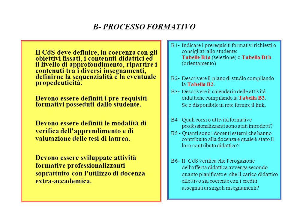 B- PROCESSO FORMATIVO Il CdS deve definire, in coerenza con gli obiettivi fissati, i contenuti didattici ed il livello di approfondimento, ripartire i