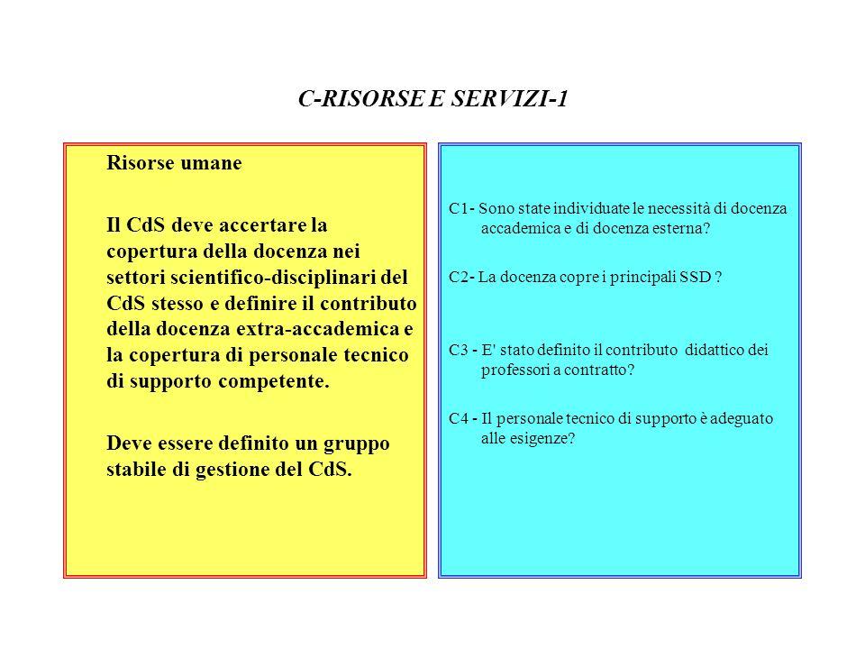 C-RISORSE E SERVIZI-1 Risorse umane Il CdS deve accertare la copertura della docenza nei settori scientifico-disciplinari del CdS stesso e definire il
